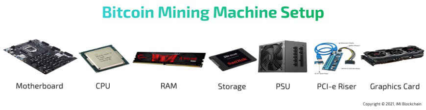 bitcoin mining machine